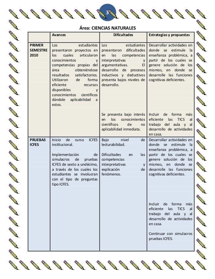 Evaluacion por areas 1 semestre saber, icfes, Slide 3