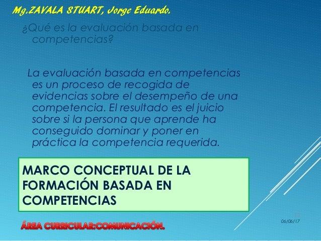 MARCO CONCEPTUAL DE LA FORMACIÓN BASADA EN COMPETENCIAS ¿Qué es la evaluación basada en competencias? La evaluación basada...