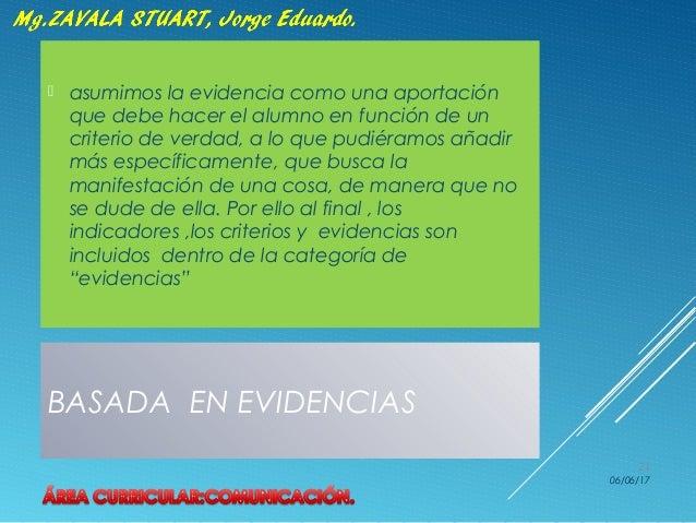 BASADA EN EVIDENCIAS  asumimos la evidencia como una aportación que debe hacer el alumno en función de un criterio de ver...