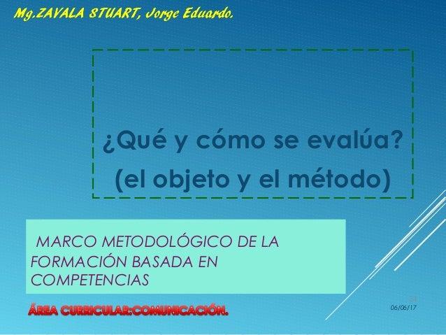 MARCO METODOLÓGICO DE LA FORMACIÓN BASADA EN COMPETENCIAS ¿Qué y cómo se evalúa? (el objeto y el método) 06/06/17 24