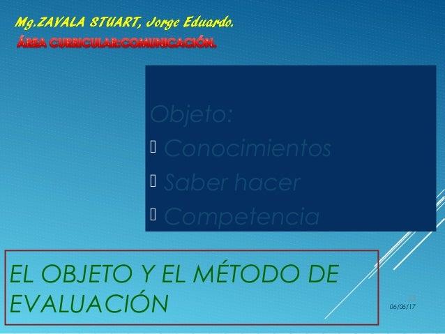 EL OBJETO Y EL MÉTODO DE EVALUACIÓN Objeto:  Conocimientos  Saber hacer  Competencia 06/06/17 25