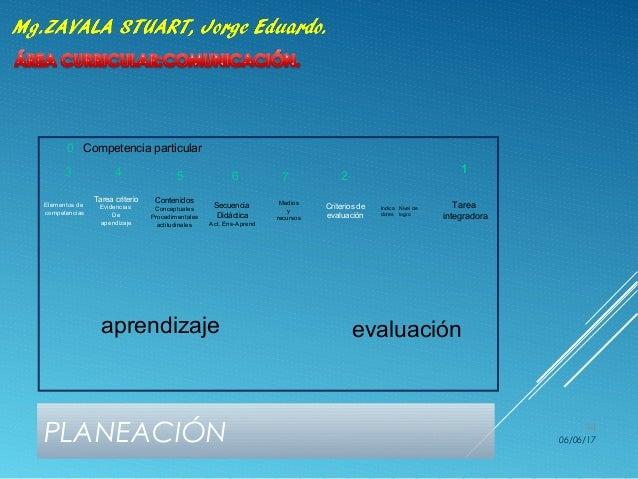 PLANEACIÓN Tarea criterio Evidencias De apendizaje Contenidos Conceptuales Procedimentales actitudinales Secuencia Didácti...