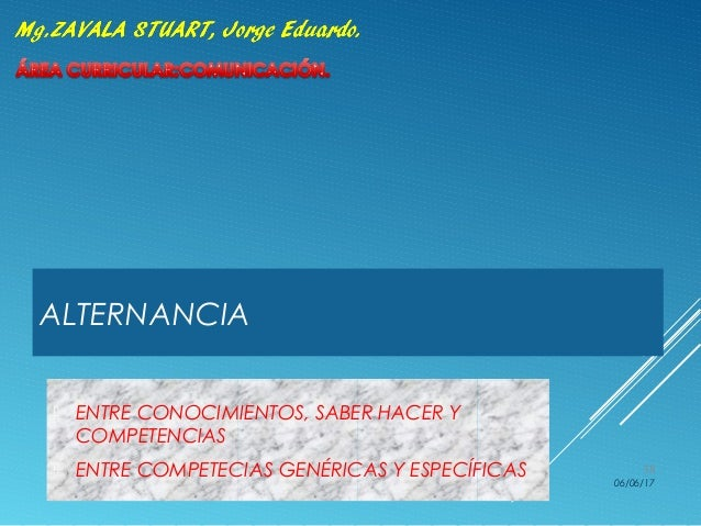 ALTERNANCIA  ENTRE CONOCIMIENTOS, SABER HACER Y COMPETENCIAS  ENTRE COMPETECIAS GENÉRICAS Y ESPECÍFICAS 06/06/17 38