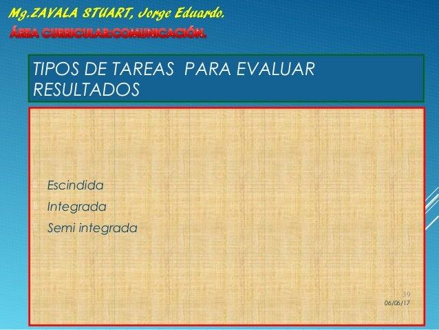 TIPOS DE TAREAS PARA EVALUAR RESULTADOS  Escindida  Integrada  Semi integrada 06/06/17 39