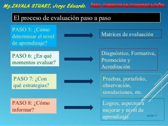 El proceso de evaluación paso a paso PASO 6: ¿En qué momentos evaluar? Diagnóstico, Formativa, Promoción y Acreditación PA...