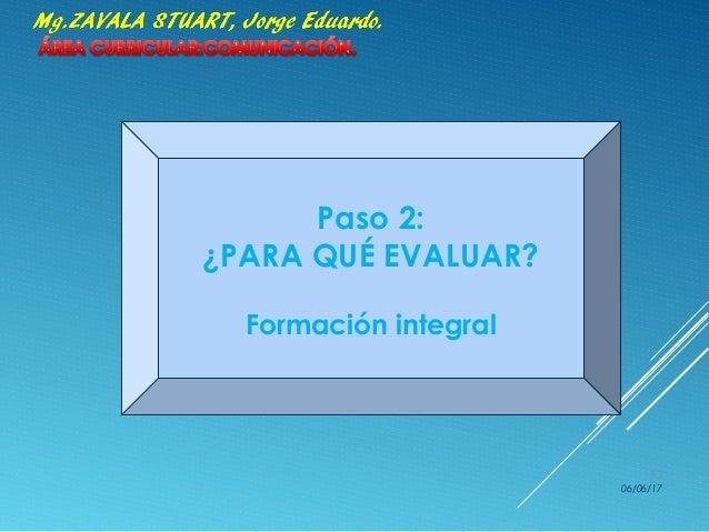Paso 2: ¿PARA QUÉ EVALUAR? Formación integral 06/06/17 53