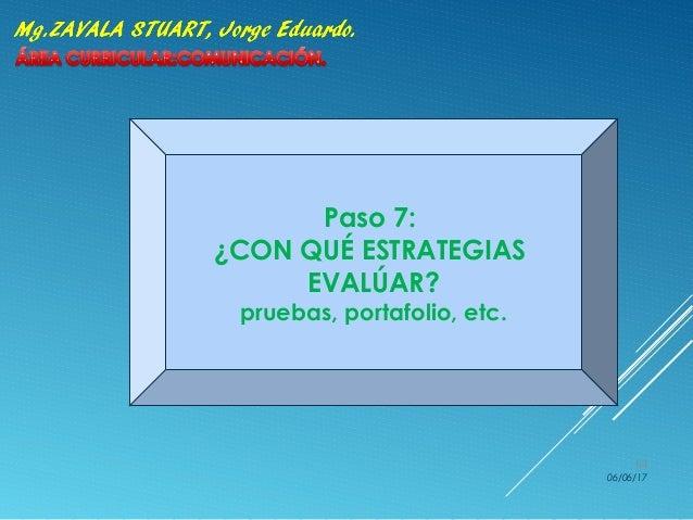 Paso 7: ¿CON QUÉ ESTRATEGIAS EVALÚAR? pruebas, portafolio, etc. 06/06/17 64