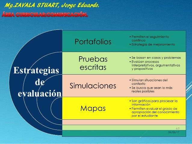 Estrategias de evaluación 06/06/17 65