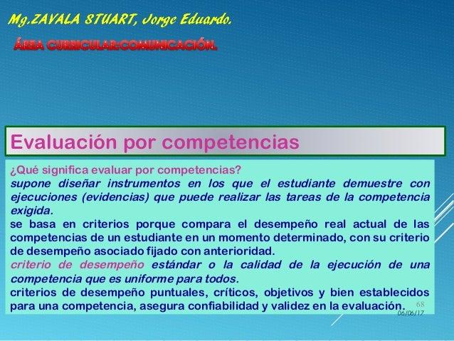 Evaluación por competencias ¿Qué significa evaluar por competencias? supone diseñar instrumentos en los que el estudiante ...