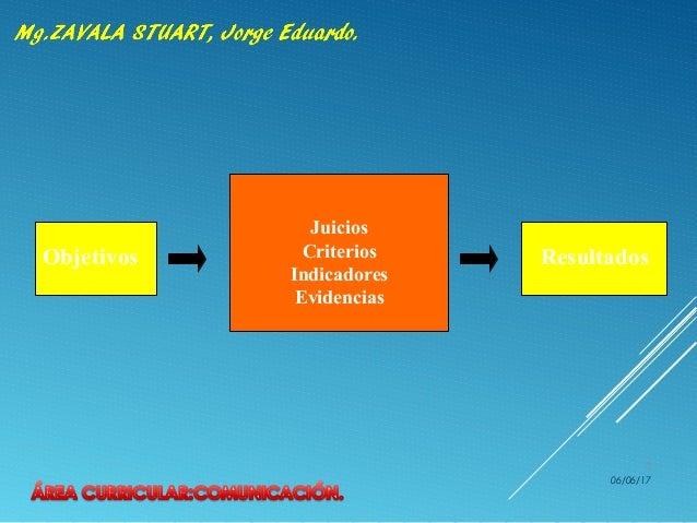 Juicios Criterios Indicadores Evidencias Objetivos Resultados 06/06/17 7