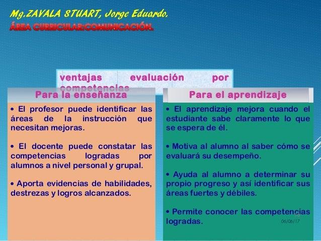 ventajas evaluación por competencias Para la enseñanza Para el aprendizaje • El profesor puede identificar las áreas de la...