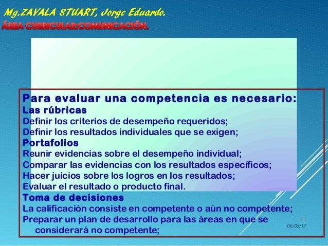 06/06/17 81 Para evaluar una competencia es necesario: Las rúbricas Definir los criterios de desempeño requeridos; Definir...