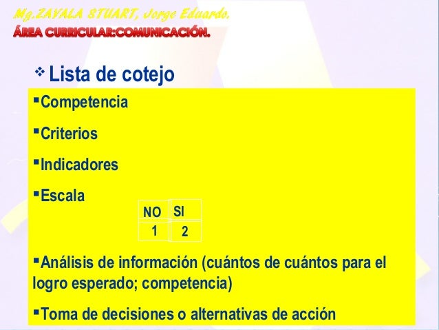 06/06/17 84  Lista de cotejo Competencia Criterios Indicadores Escala Análisis de información (cuántos de cuántos pa...