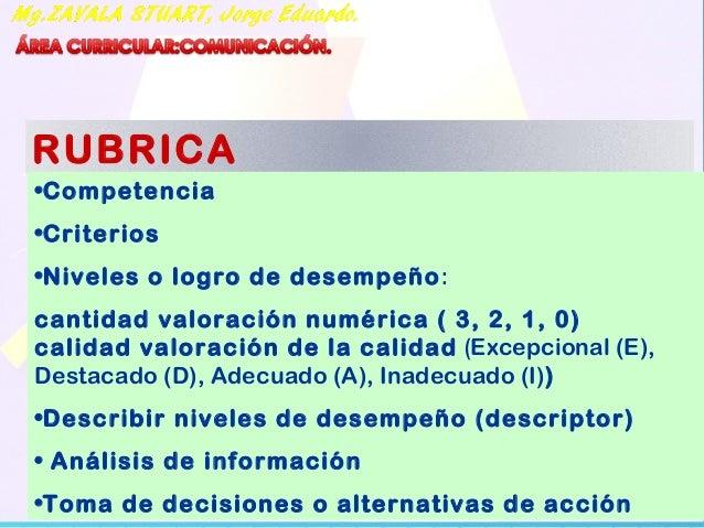 06/06/17 88 RUBRICA •Competencia •Criterios •Niveles o logro de desempeño: cantidad valoración numérica ( 3, 2, 1, 0) cali...
