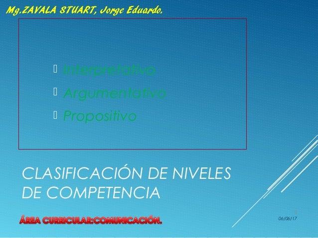 CLASIFICACIÓN DE NIVELES DE COMPETENCIA  Interpretativo  Argumentativo  Propositivo 06/06/17 9