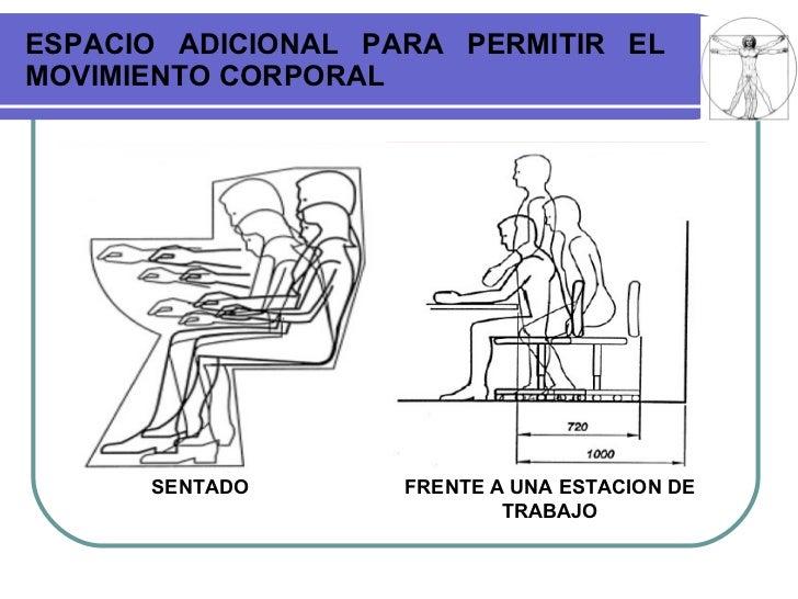 Evaluacion puesto de trabajo for Dimensiones de una mesa de trabajo