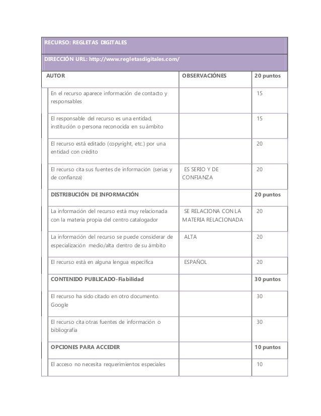 RECURSO: REGLETAS DIGITALES DIRECCIÓN URL: http://www.regletasdigitales.com/ AUTOR OBSERVACIÓNES 20 puntos En el recurso a...