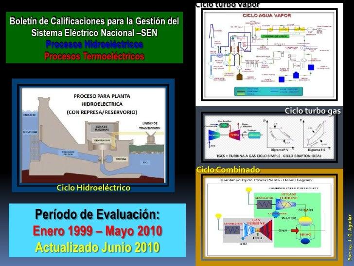 Ciclo turbo vapor Boletín de Calificaciones para la Gestión del                                   gestión      Sistema Elé...