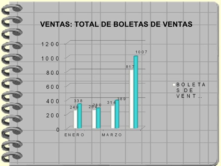 VENTAS: TOTAL DE BOLETAS DE VENTAS