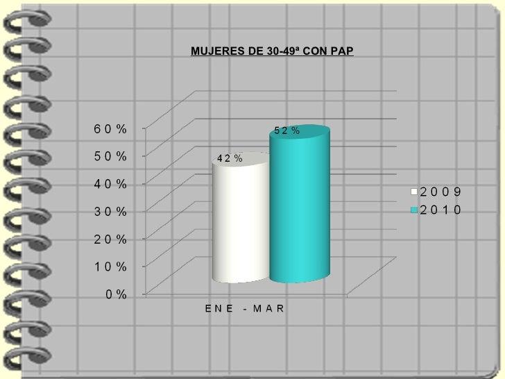 MUJERES DE 30-49ª CON PAP