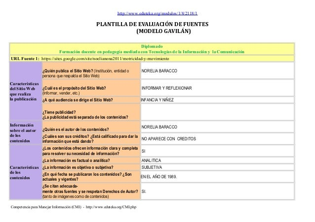 http://www.eduteka.org/modulos/1/8/2118/1 PLANTILLA DE EVALUACIÓN DE FUENTES (MODELO GAVILÁN) Diplomado Formación docente ...