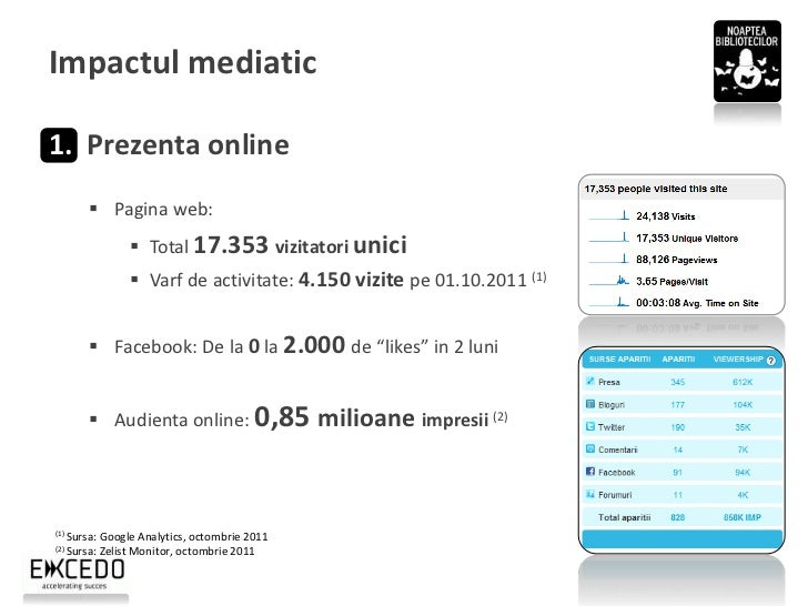 Impactul mediatic2. Prezenta in Presa scrisa / TV / Radio    Aparitii presa scrisa       Adevarul, Adevarul de Weekend, ...
