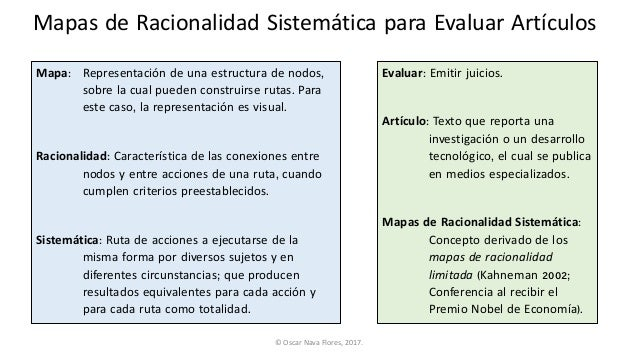 Evaluar la estructura lógica de artículos Slide 2