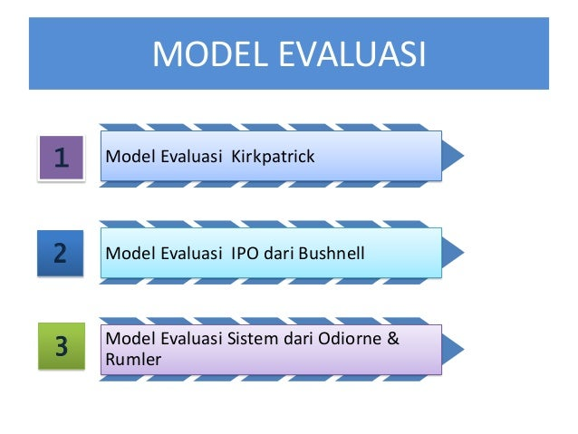 Input process output outcome ipo model bushnell 1990