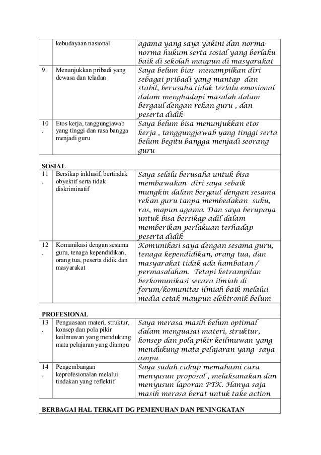 Evaluasi Diri Guru