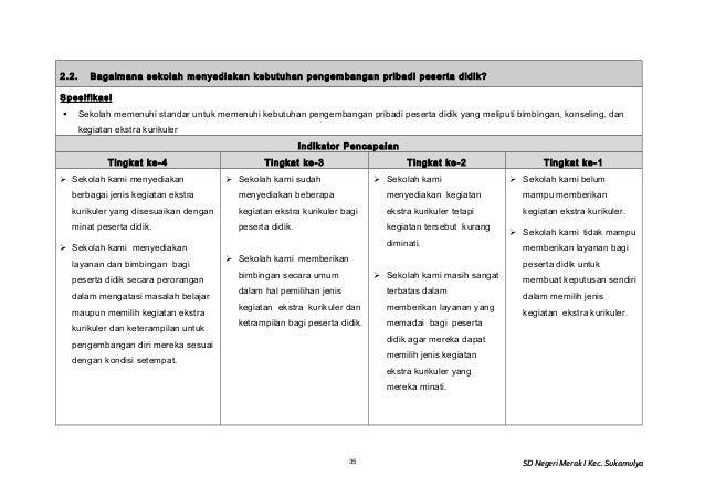 Contoh Laporan Evaluasi Diri Sekolah Sma