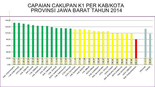 Kajian Pengangguran di DKI Jakarta