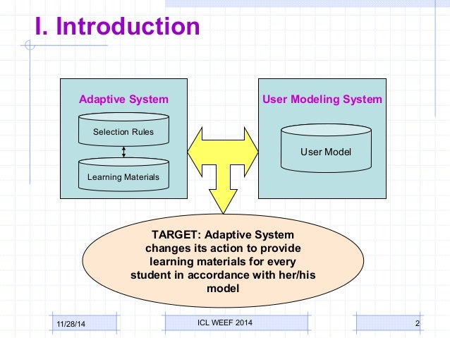 Evaluate adaptive learning model at ICL December 05 2014 Slide 2
