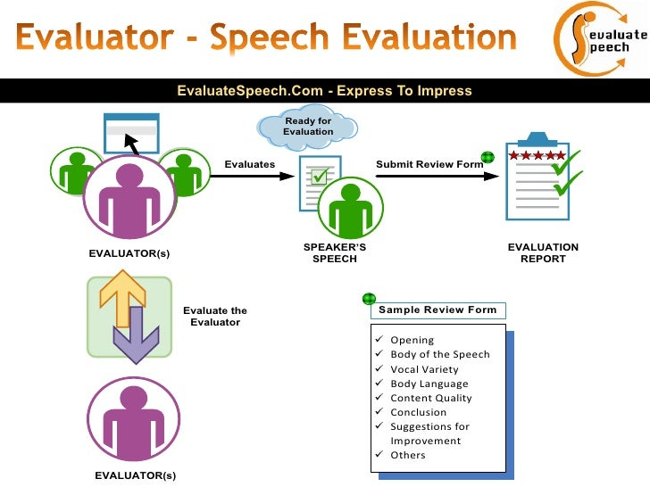 evaluating a speech Development and evaluation of automotive speech interfaces: useful  information from the human factors and the related literature.