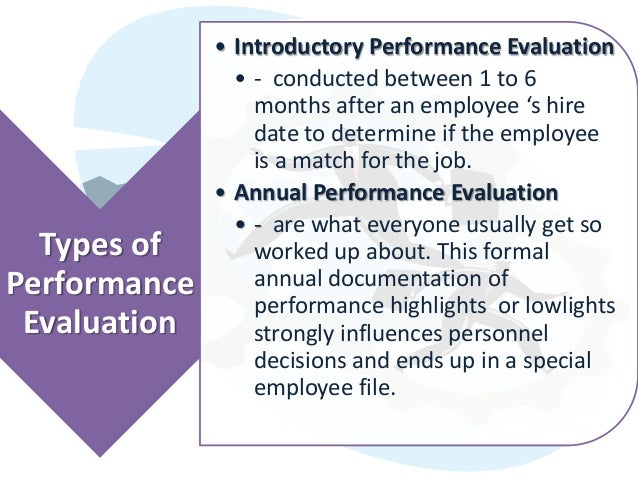 Evaluating Employee Performance (Compensation)