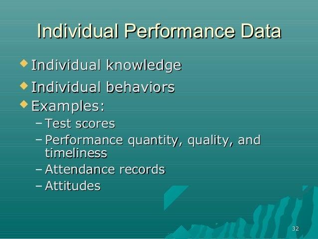 3232Individual Performance DataIndividual Performance Data Individual knowledgeIndividual knowledge Individual behaviors...
