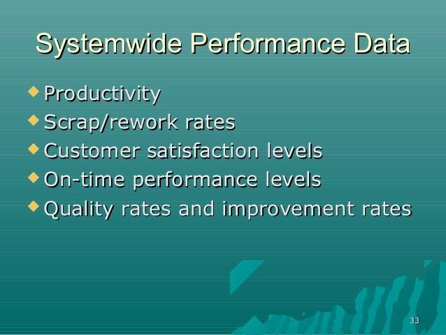 3333Systemwide Performance DataSystemwide Performance Data ProductivityProductivity Scrap/rework ratesScrap/rework rates...