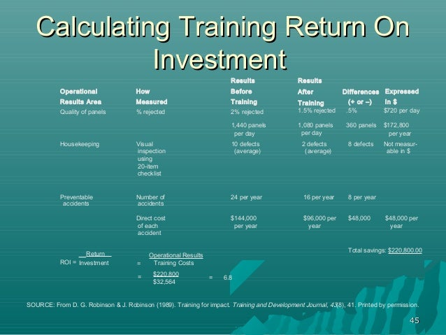 4545Calculating Training Return OnCalculating Training Return OnInvestmentInvestment  Results Results  Operational How...