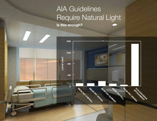 natural lighting solutions. 17. 800 Lux Of Light AIA Guidelines Require Natural Lighting Solutions