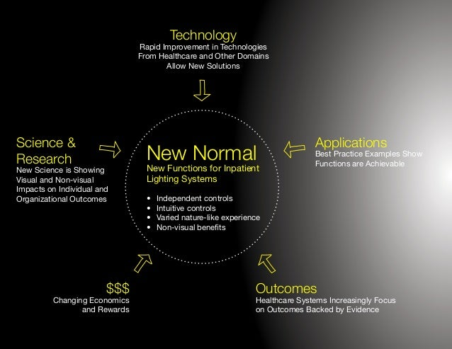 Technology ... & The New Normal: Evaluating innovative lighting solutions for inpatienu2026