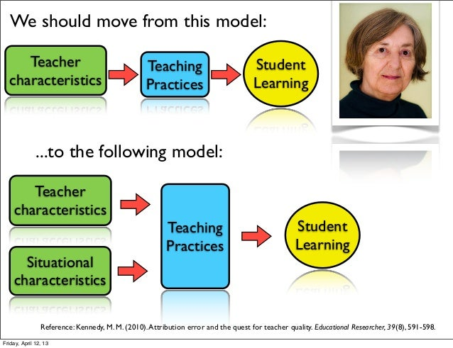 evaluating teaching Teacher evaluation rubrics by kim marshall – revised august 21, 2011  sometimes loses teaching time due to lack of clarity, interruptions, and inefficient.