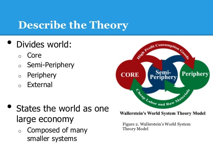 system theory essays Systems theory essay, creative writing train journey, university of illinois chicago phd creative writing by posted in uncategorized on mar 18, 2018.