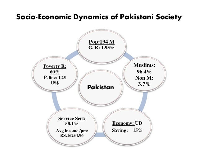 Evaluating zakat system in pakistan in the light section two 16 ccuart Image collections