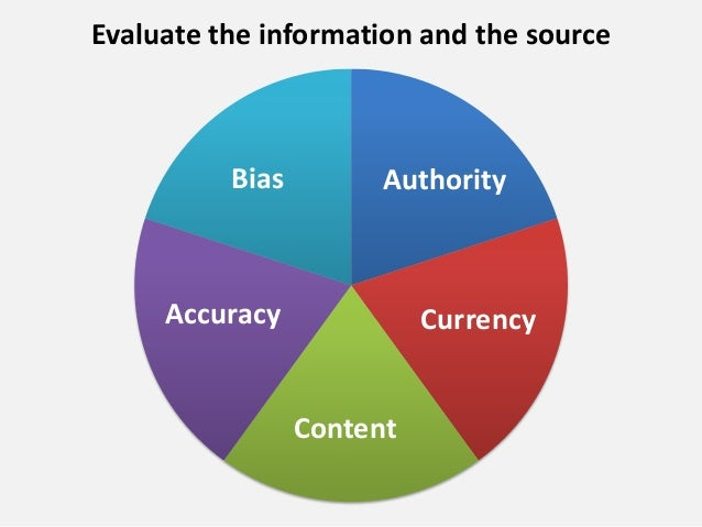 Evaluate the information and the source Authority Currency Content Accuracy Bias