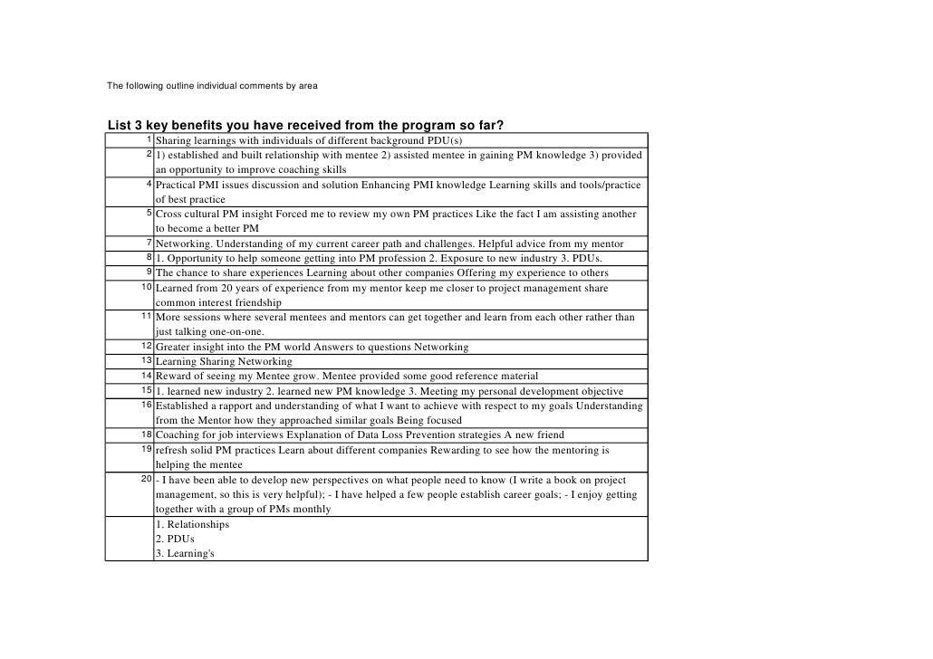 Mid Year Survey Results PMI SOC 2012 Mentoring Program