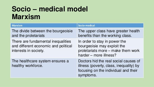 strength and weaknesses of socio medical model Start studying interventions, practice implications, strengths and weaknesses, theory,  frees social workers from the medical model of treatment and practice.