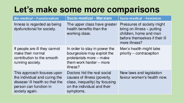 feminist approach to health and ill health