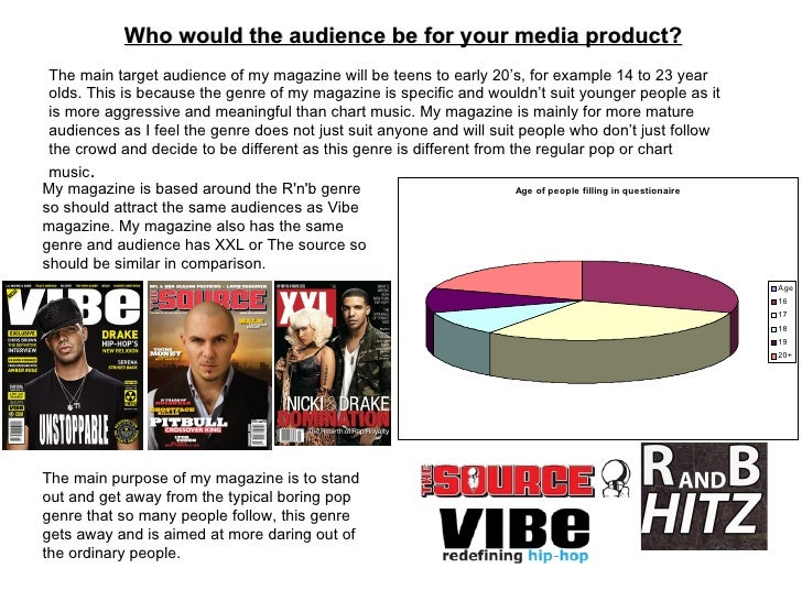 Who would the audience be for your media product? The main target audience of my magazine will be teens to early 20's, for...
