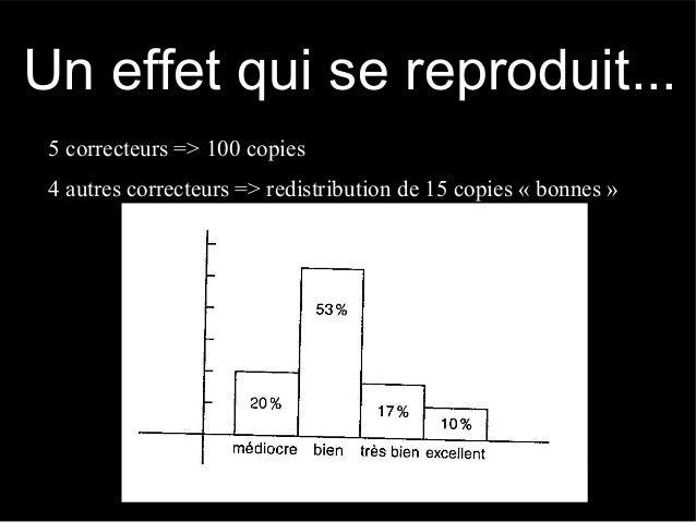 Évaluation Logique du classement (Sélection, certification) (question de l'objectivité de la mesure) Logique de la régulat...