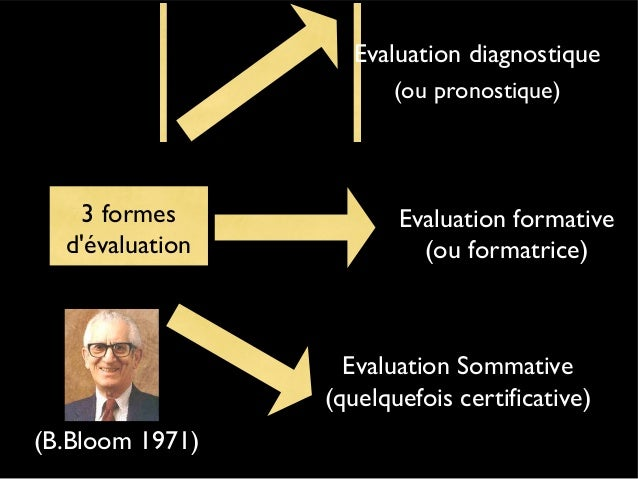 Le ministre de l'Éducation nationale de l'époque Edgar Faure décrète dans cette circulaire que « la notation chiffrée peut...