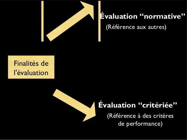 Belgique, Suisse, Québec Belgique : rédéfinition des programmes par compétences à partir de 1997. Socles de compétences av...